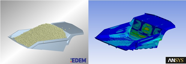 EDEM - ANSYS simulations