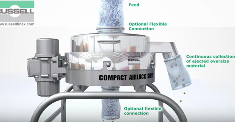 Vibratory Sifter Russell Compact Airlock Sieve