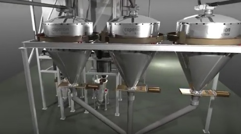 Coperion_K-Tron food processing