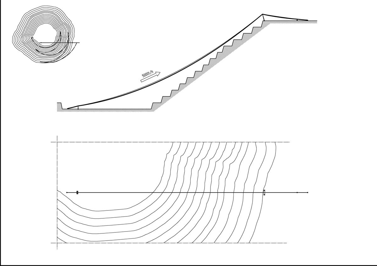 Fig. 4: Example of a RopeCon® in open-pit mining