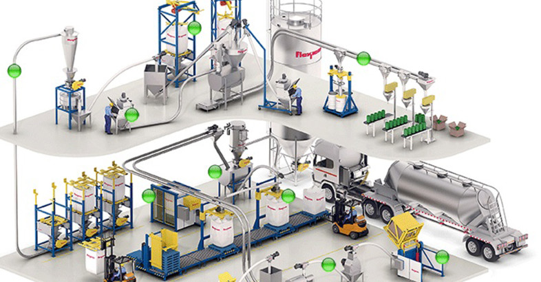 Flexicon: Low-Profile Bulk Bag Discharger Fits Existing Layouts