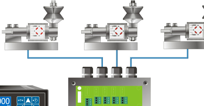 PENKO Engineering: A load cell junction box with fault detection type SIGMA4