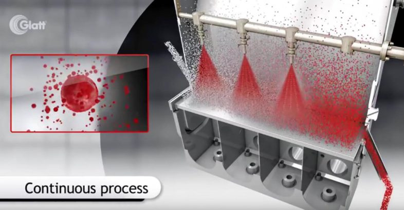 Glatt Continuous Granulation and Coating by Fluidized Bed