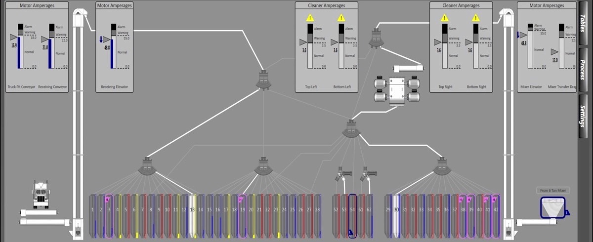 Sterling Systems & Controls: Receiving/Transfer Automation Application