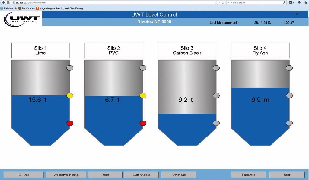 Cost Optimisation in Grain Storage: Silo management for Grain Mills and their Customers – The Nivotec visualization software presents the filling level of the remote located silos to the disponent in the grain mill logistic centre.