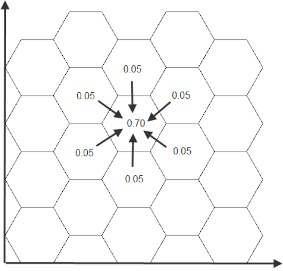 Stochastic Models for Gravity Flow: Numerical Considerations – Fig. 2: Plan view of hexagonal prisms grid.