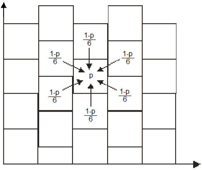 Stochastic Models for Gravity Flow: Numerical Considerations – Fig. 3: Plan view of cube shifted grid.