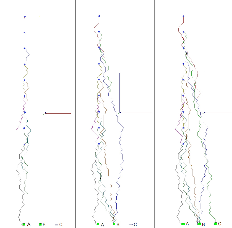 Stochastic Models for Gravity Flow: Numerical Considerations – Fig. 13: Effect of fine material on extraction.