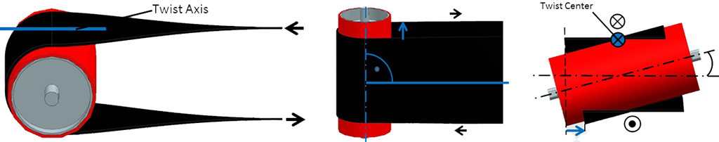 A descriptive Explanation of the Belt Tracking Properties of Pulleys by using the geometric Properties of the flat Pattern of their Surface – Fig. 19: Side (left) ground (centre) and back (right) views of a pulley with the corresponding belt, while the pulley is twisted around the longitudinal direction of the conveyor. The black arrows represent the running direction of the belt, the blue arrow indicates the direction of the relative belt shift, valid for the actual belt running direction.