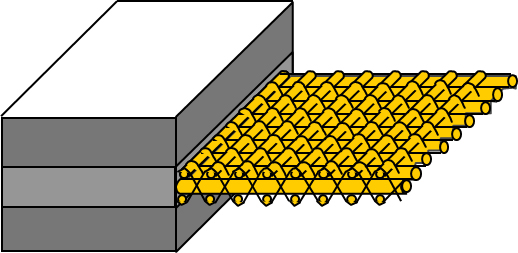 Aramid in Conveyor Belts for Extended Lifetime, Energy Savings and Environmental Effects – Fig. 1: Schematic representation of a straight warp aramid DPP fabric construction. (Pictures: © Teijin Aramid BV)